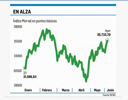La divisa cerró la semana estable en $45,90 — Dólar Hoy